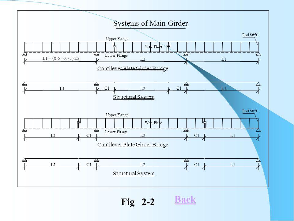 Back Fig 2-2 Systems of Main Girder Cantilever Plate Girder Bridge