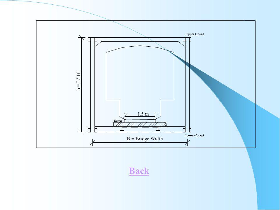 B = Bridge Width h = L/ 10 1.5 m Sleeper Lower Chord Upper Chord Back