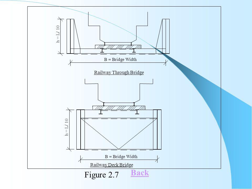 Back Figure 2.7 Railway Through Bridge Railway Deck Bridge h = L/ 10