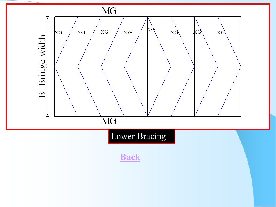 Lower Bracing Back