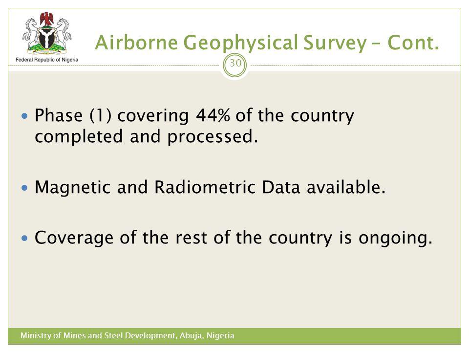 Airborne Geophysical Survey – Cont.