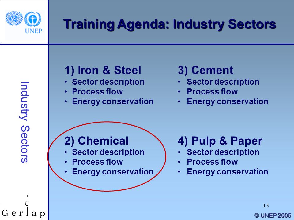 Training Agenda: Industry Sectors