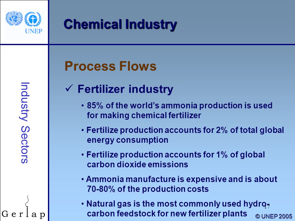 Chemical Industry Process Flows Fertilizer industry Industry Sectors