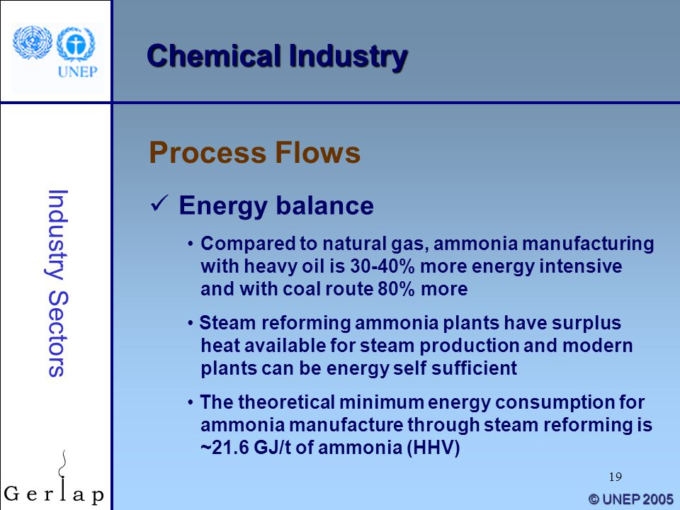 Chemical Industry Process Flows Energy balance Industry Sectors