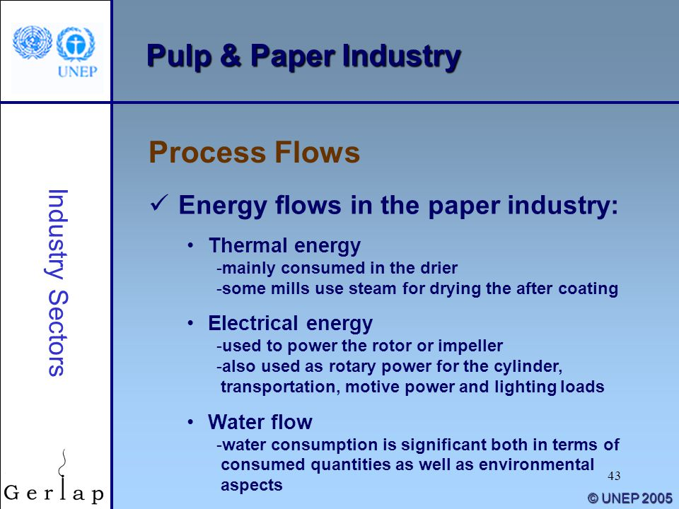 Pulp & Paper Industry Process Flows