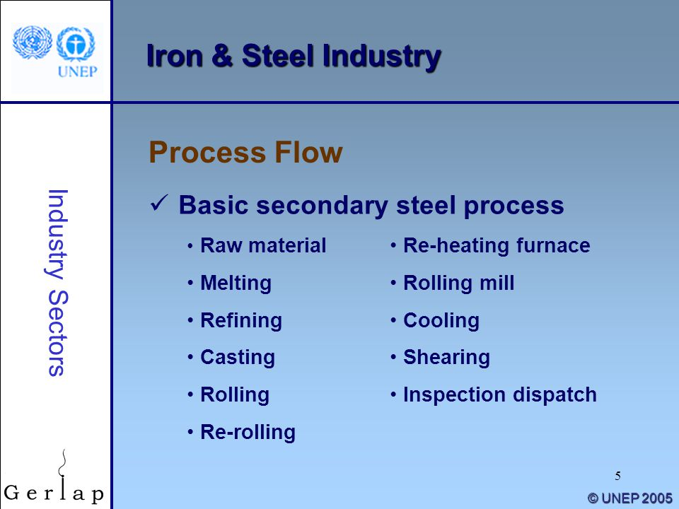Iron & Steel Industry Process Flow Basic secondary steel process