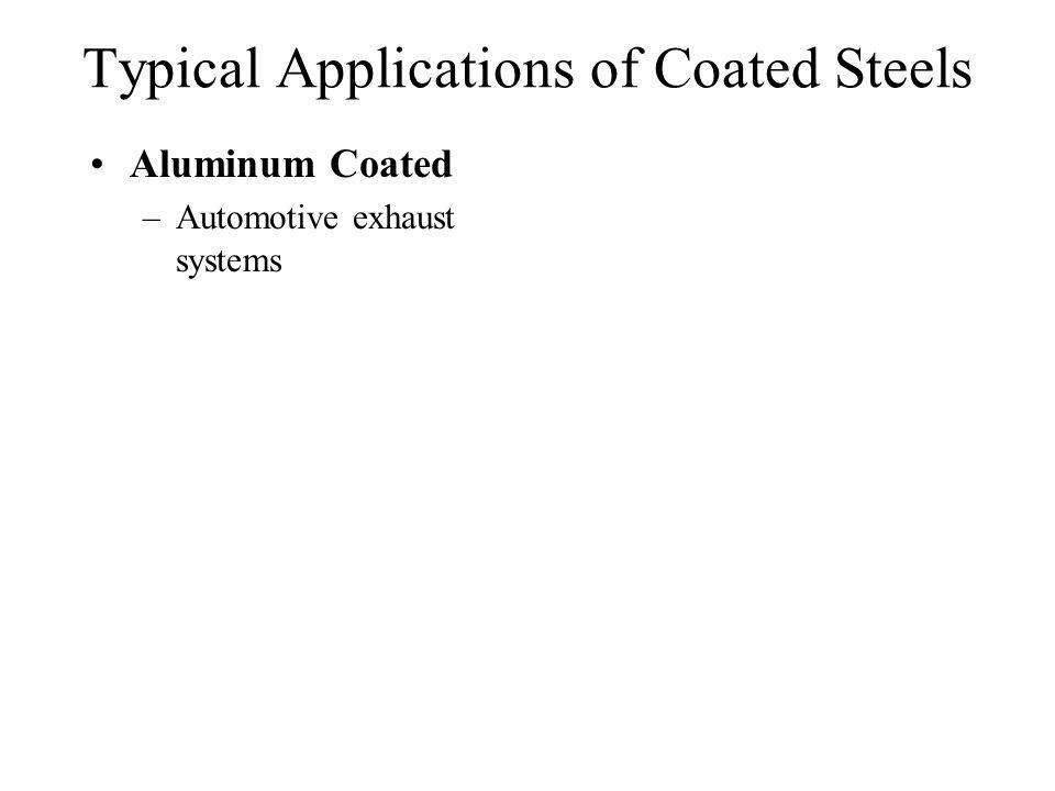 Typical Applications of Coated Steels