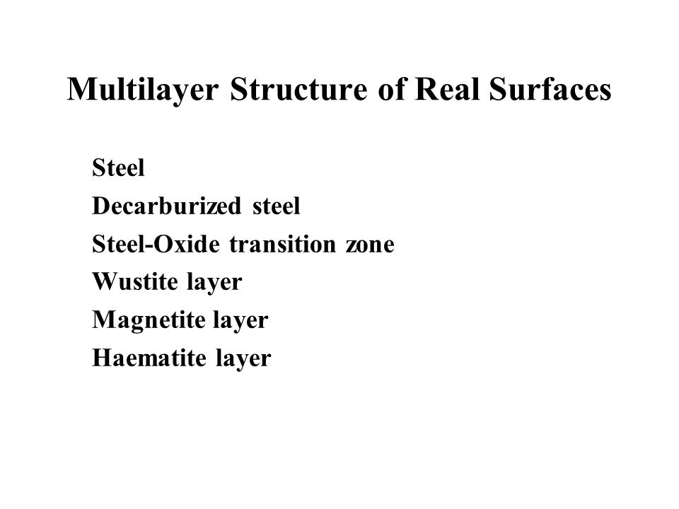 Multilayer Structure of Real Surfaces