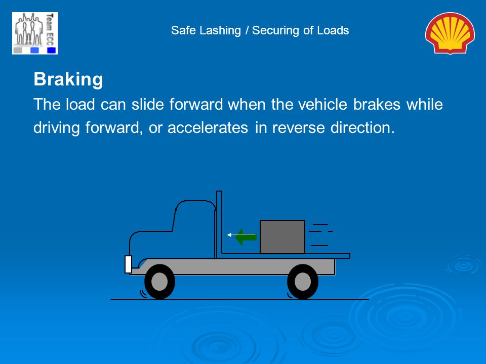Braking The load can slide forward when the vehicle brakes while
