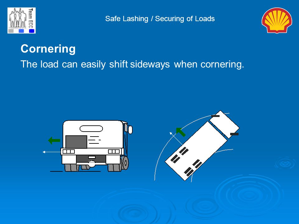Cornering The load can easily shift sideways when cornering.