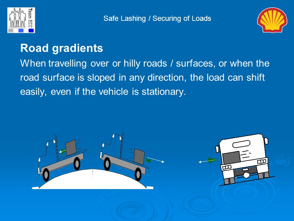 Safe Lashing / Securing of Loads