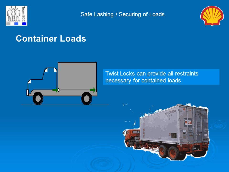 Container Loads Safe Lashing / Securing of Loads