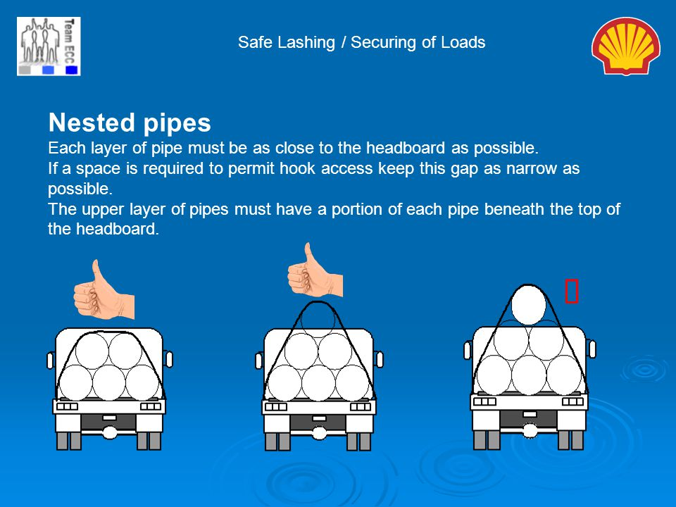 ý Nested pipes Safe Lashing / Securing of Loads