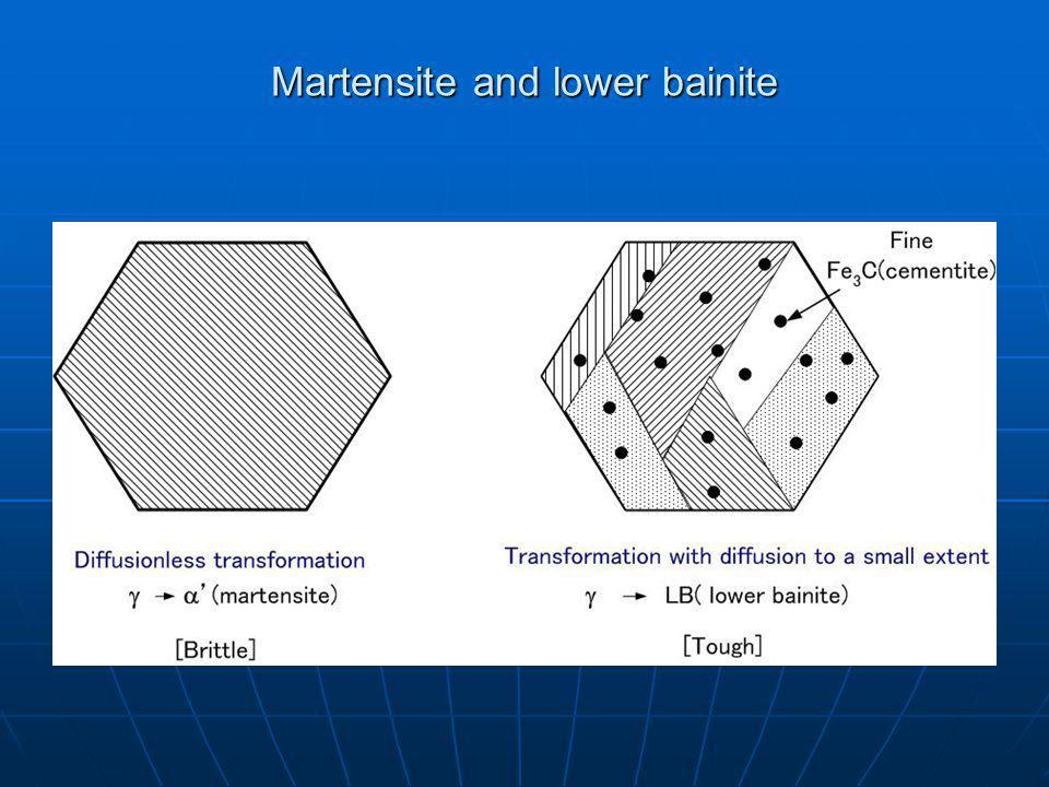 Martensite and lower bainite