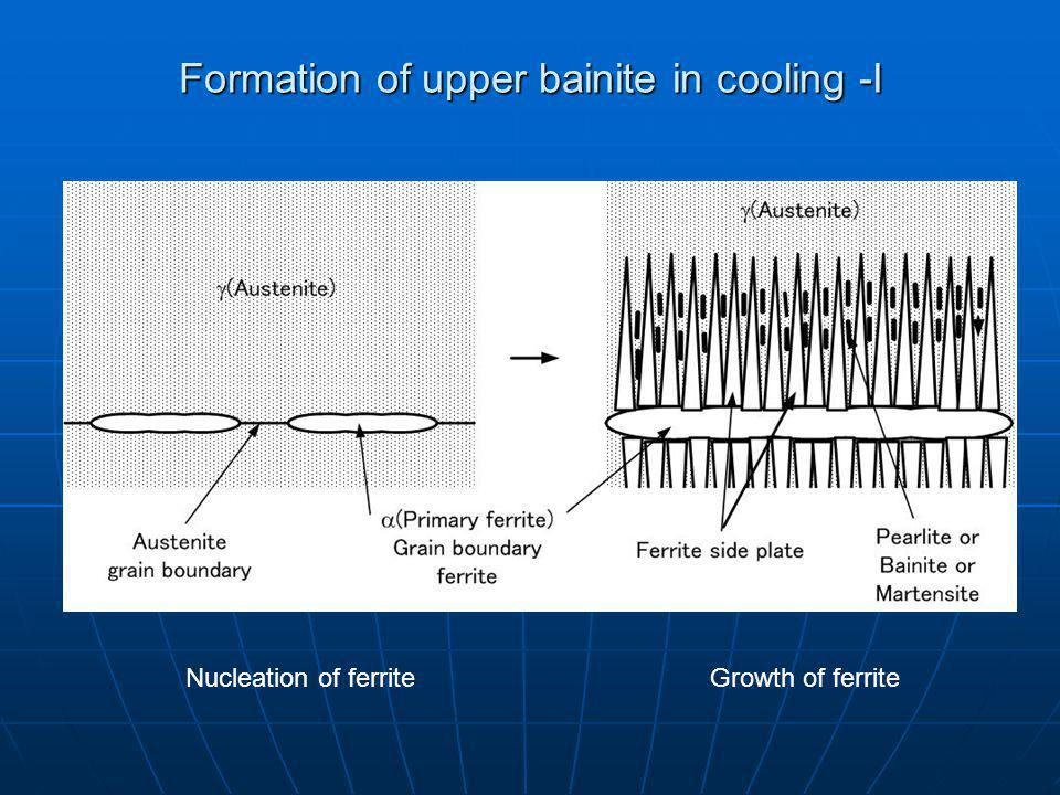 Formation of upper bainite in cooling -I