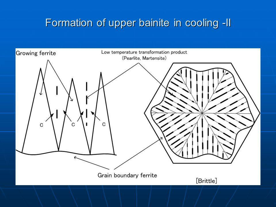 Formation of upper bainite in cooling -II