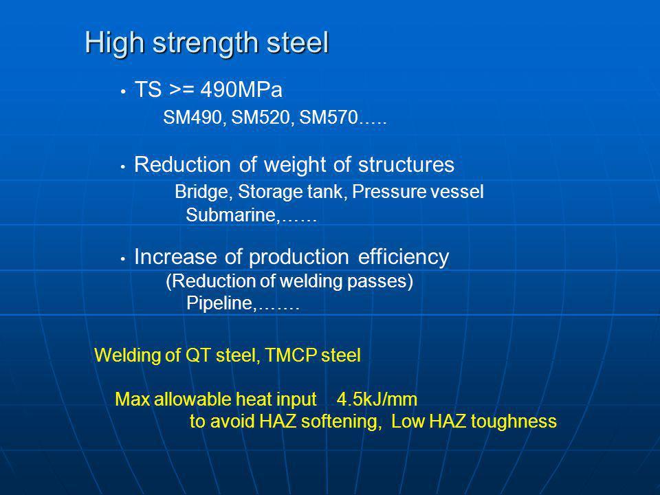 High strength steel SM490, SM520, SM570…..