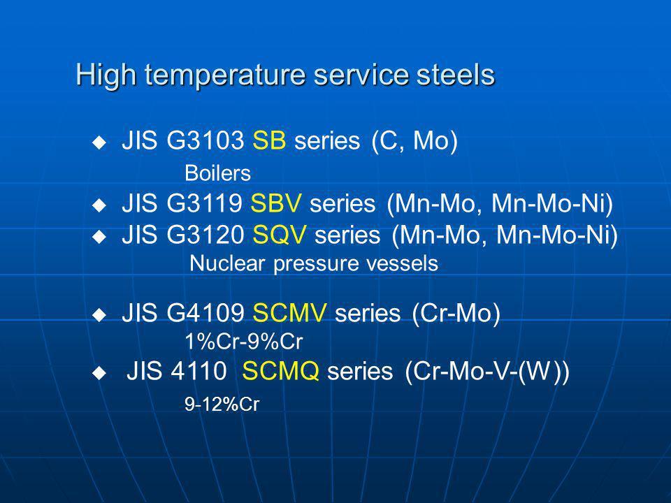 High temperature service steels