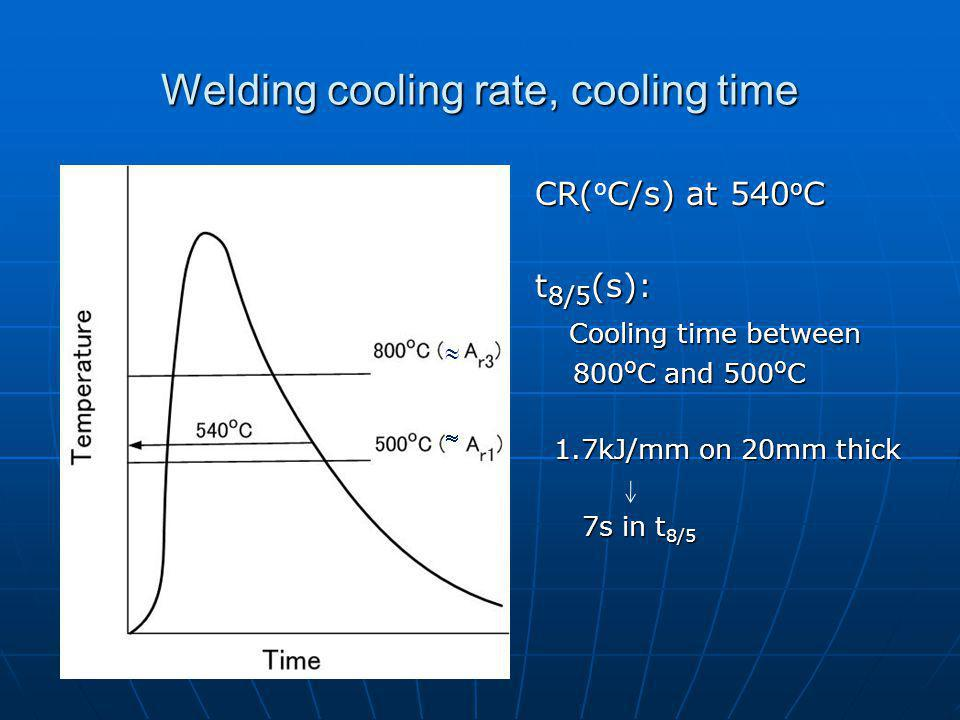 Welding cooling rate, cooling time