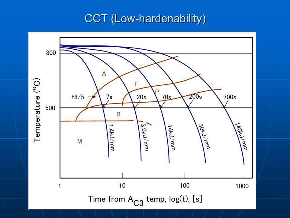 CCT (Low-hardenability)