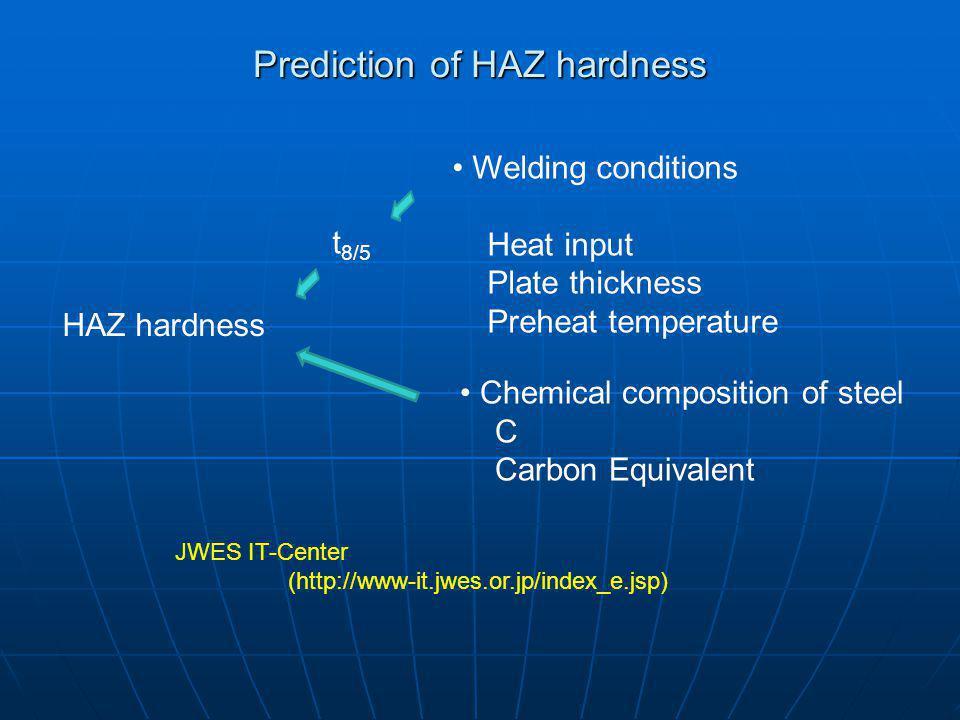 Prediction of HAZ hardness
