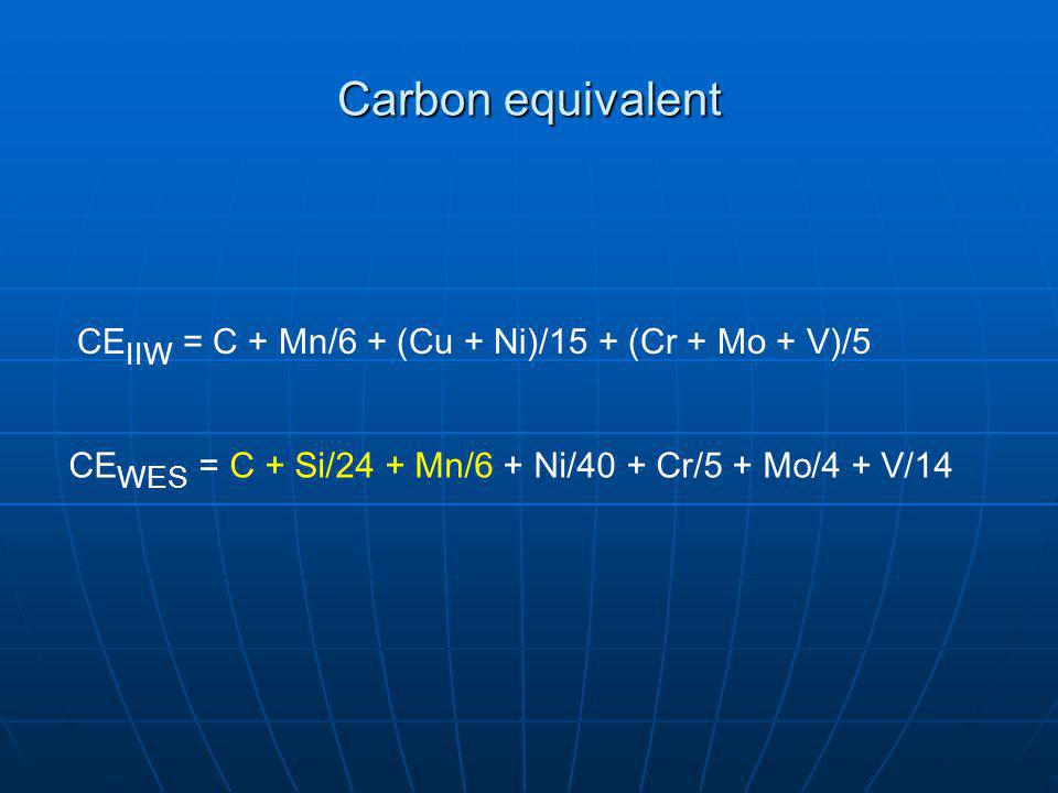 Carbon equivalent CEIIW = C + Mn/6 + (Cu + Ni)/15 + (Cr + Mo + V)/5