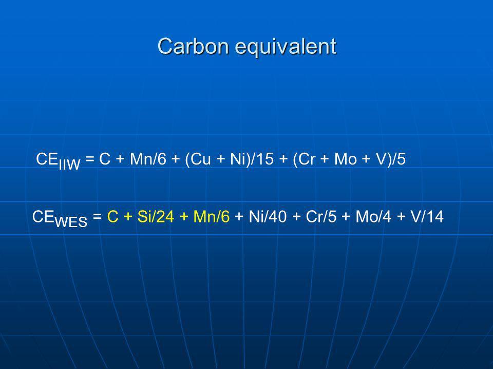 Carbon equivalent CEIIW = C + Mn/6 + (Cu + Ni)/15 + (Cr + Mo + V)/5