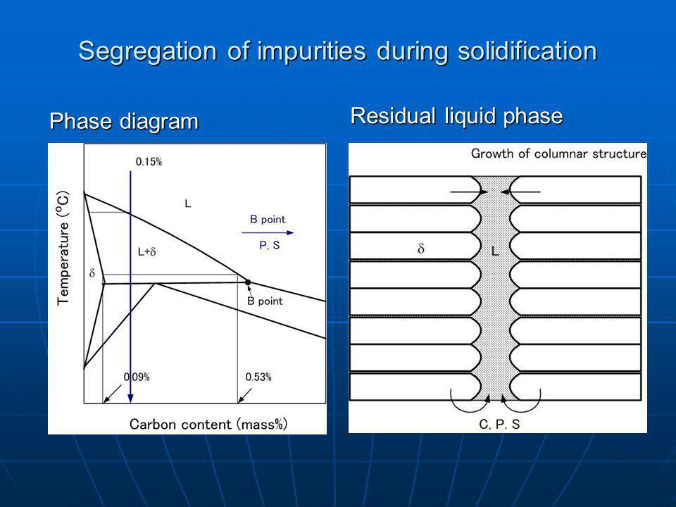 Segregation of impurities during solidification