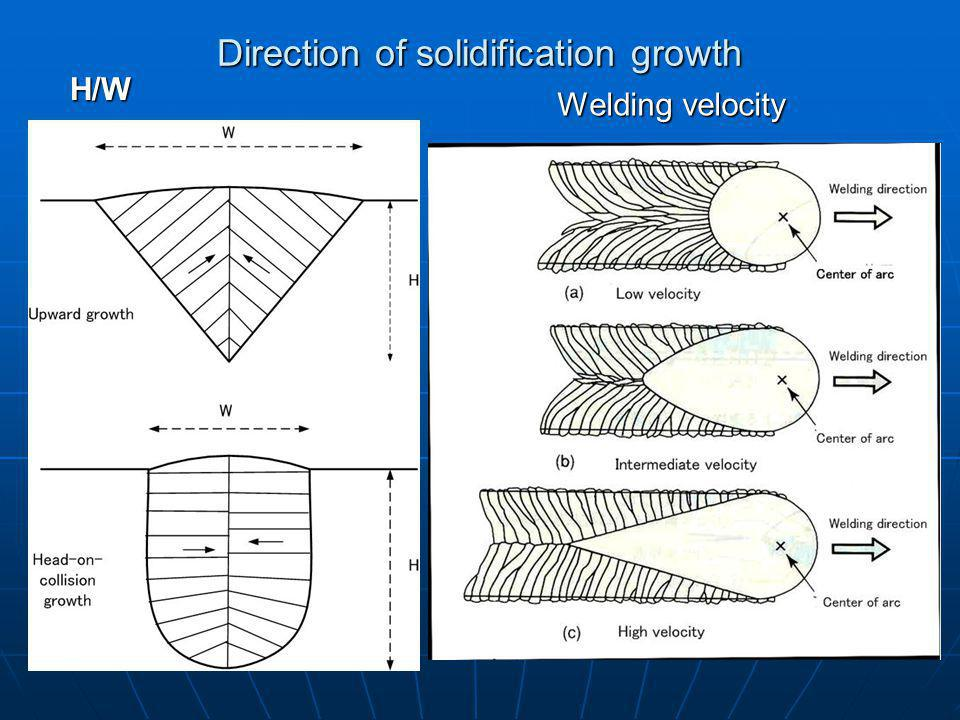 Direction of solidification growth