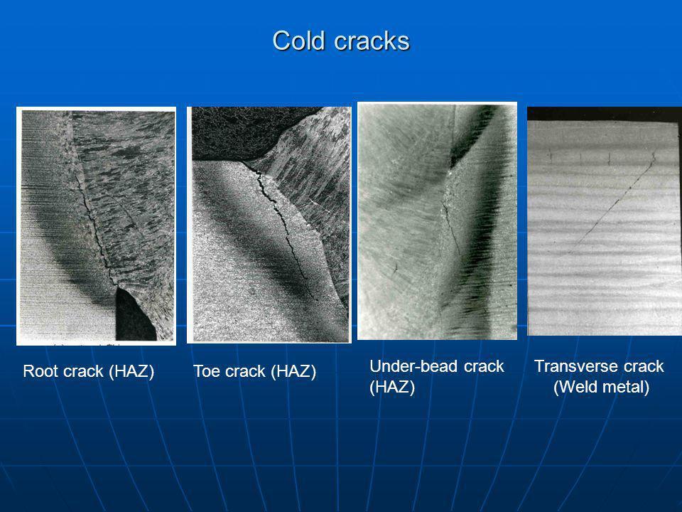 Cold cracks Under-bead crack (HAZ) Transverse crack (Weld metal)