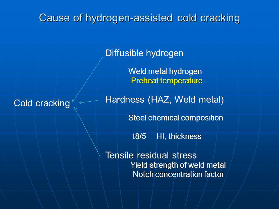 Cause of hydrogen-assisted cold cracking