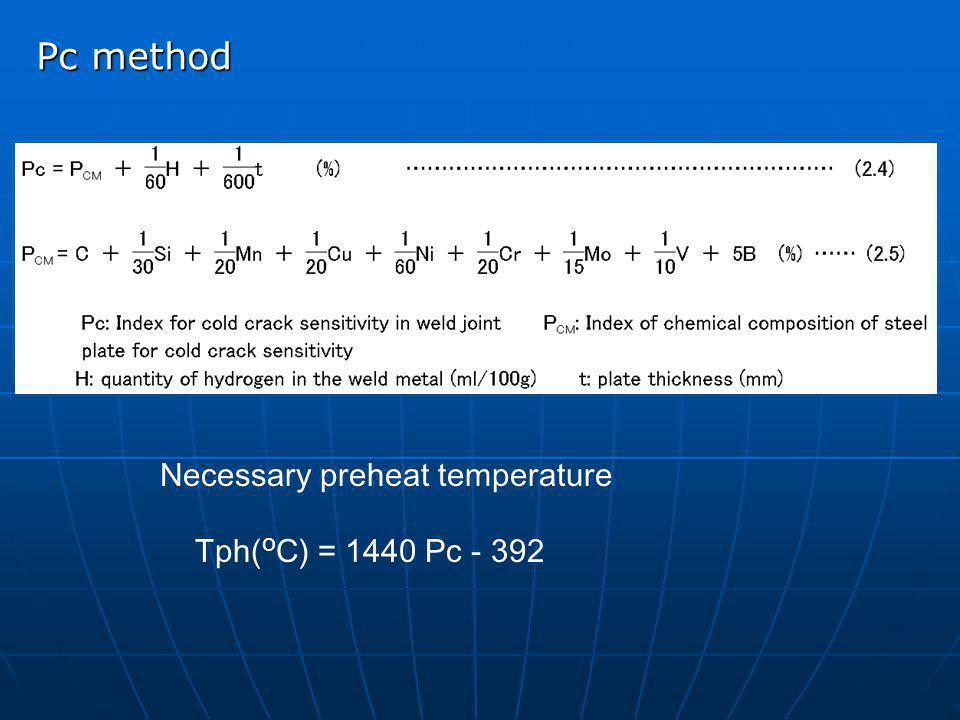 Pc method Necessary preheat temperature Tph(oC) = 1440 Pc - 392
