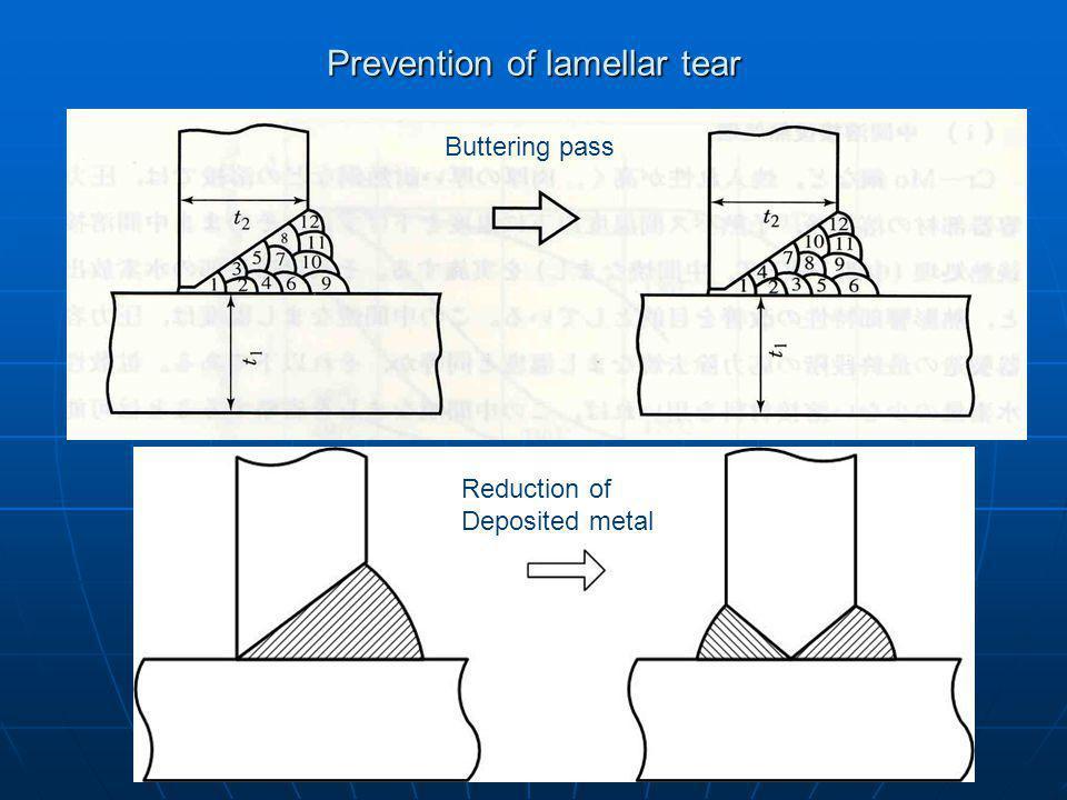 Prevention of lamellar tear