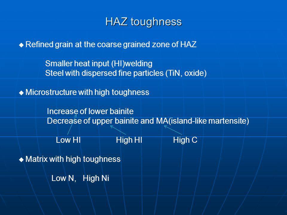 HAZ toughness Smaller heat input (HI)welding