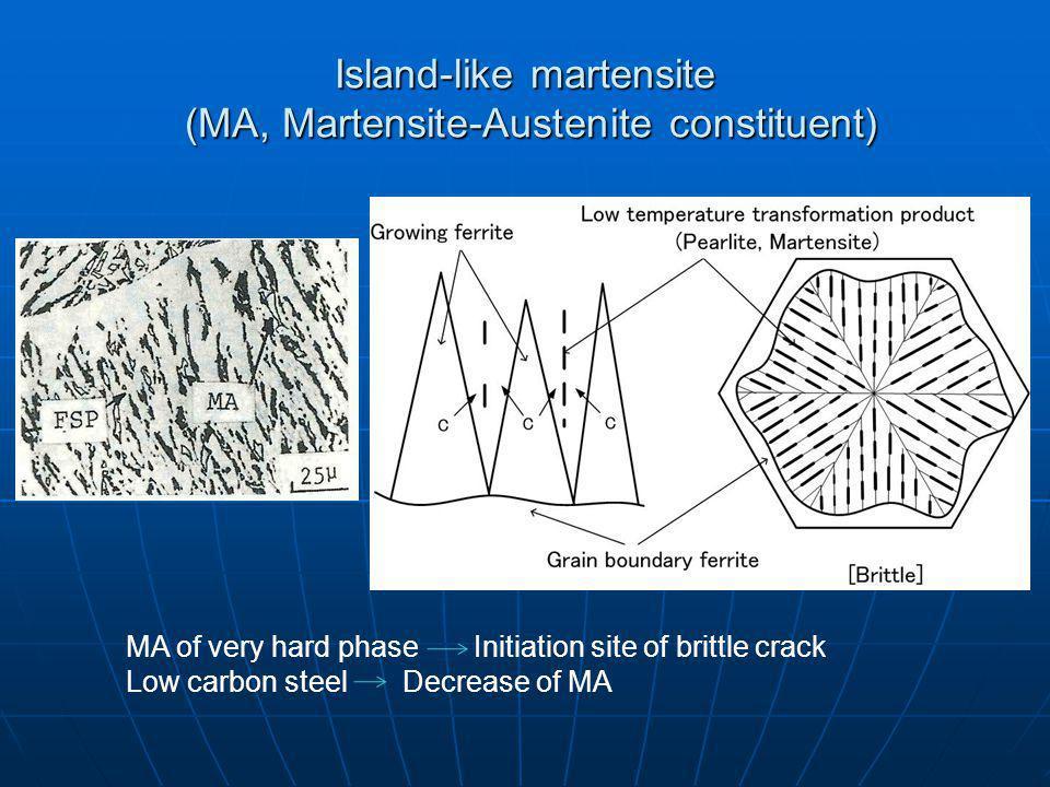 Island-like martensite (MA, Martensite-Austenite constituent)