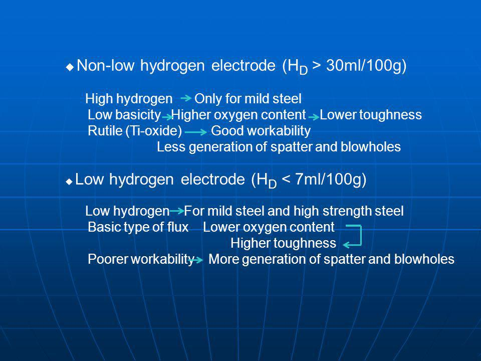 Low basicity Higher oxygen content Lower toughness