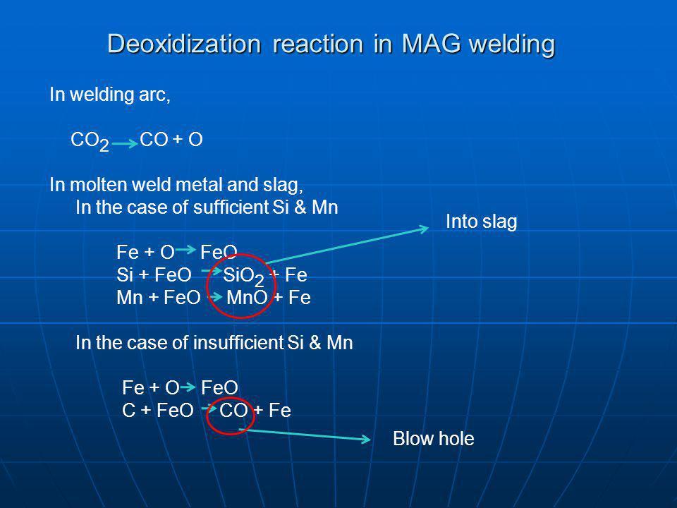 Deoxidization reaction in MAG welding