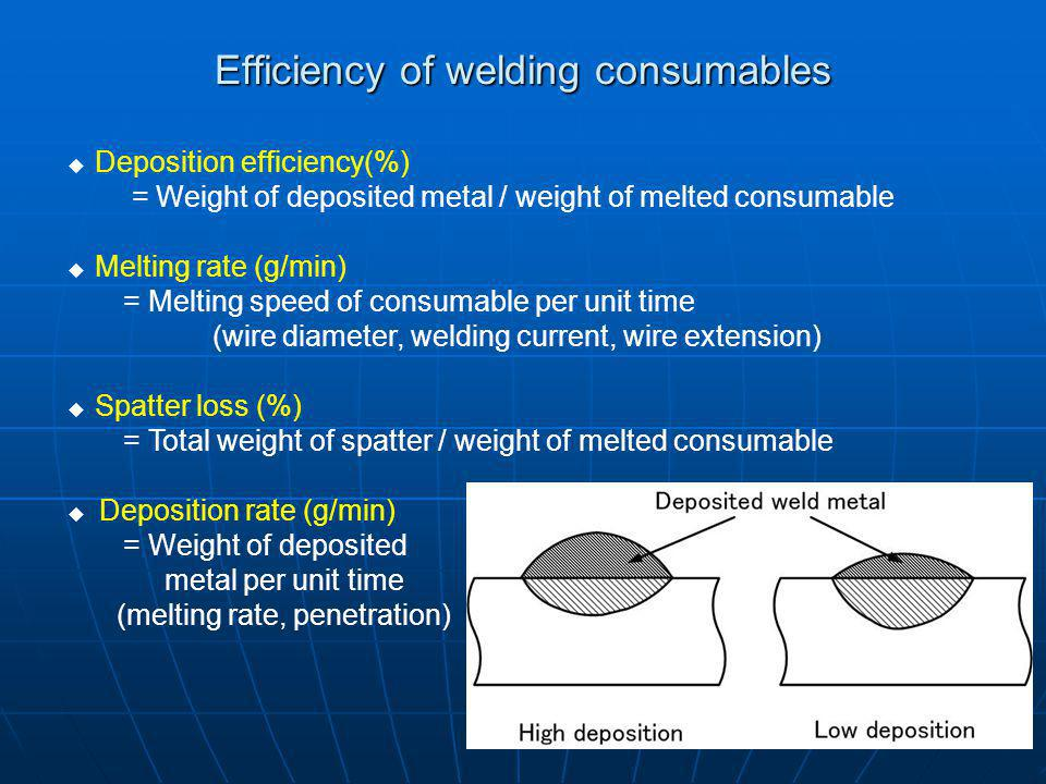 Efficiency of welding consumables