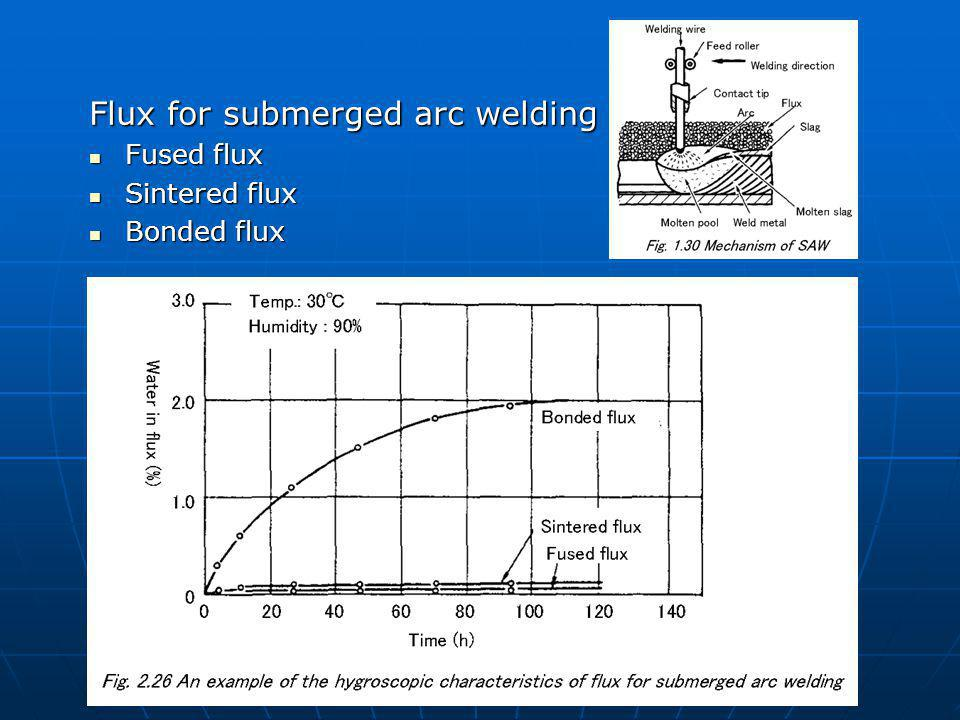 Flux for submerged arc welding