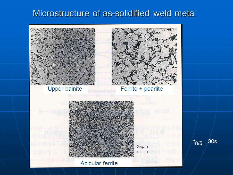 Microstructure of as-solidified weld metal