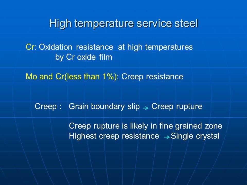 High temperature service steel