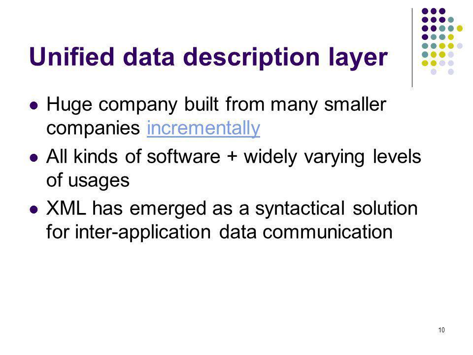 Unified data description layer