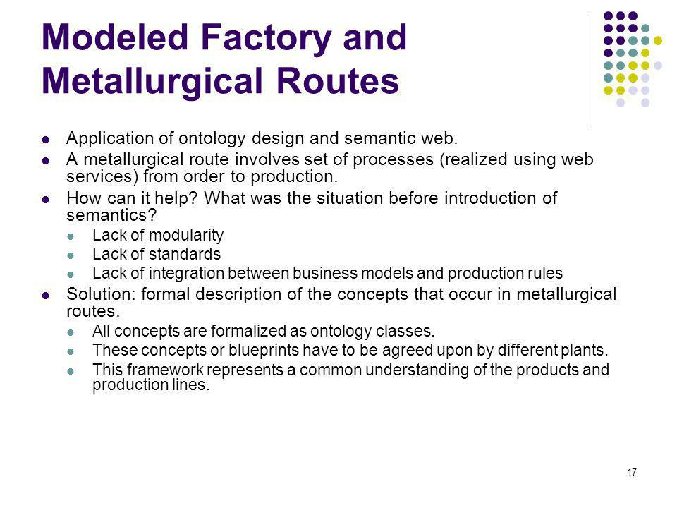 Modeled Factory and Metallurgical Routes