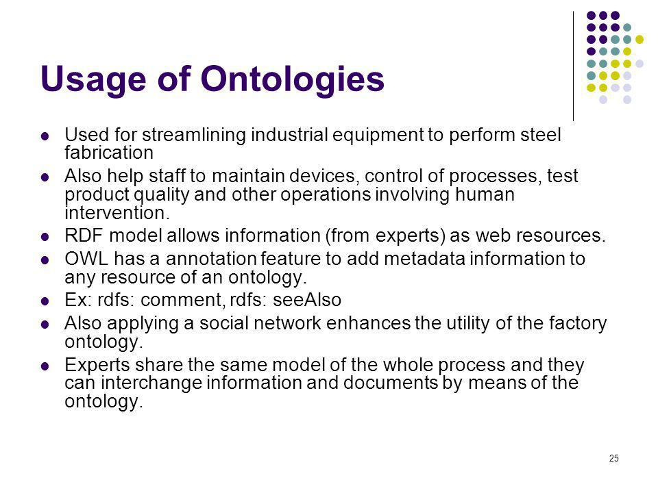 Usage of Ontologies Used for streamlining industrial equipment to perform steel fabrication.