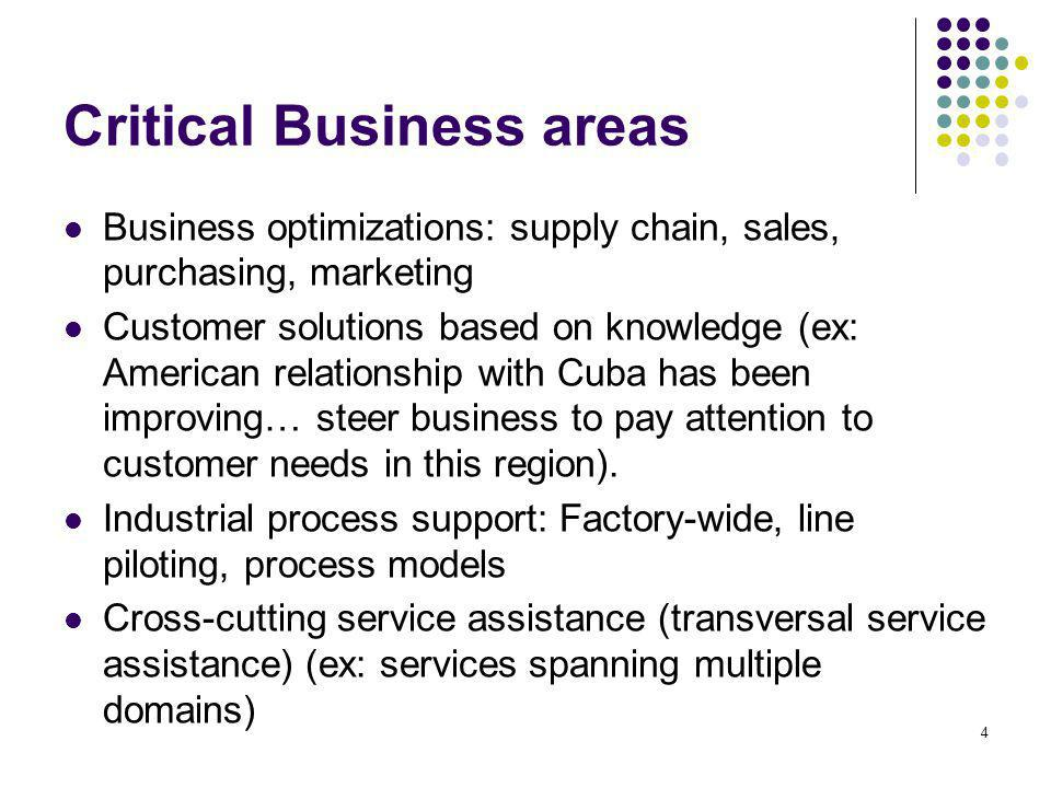 Critical Business areas