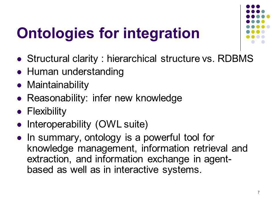 Ontologies for integration