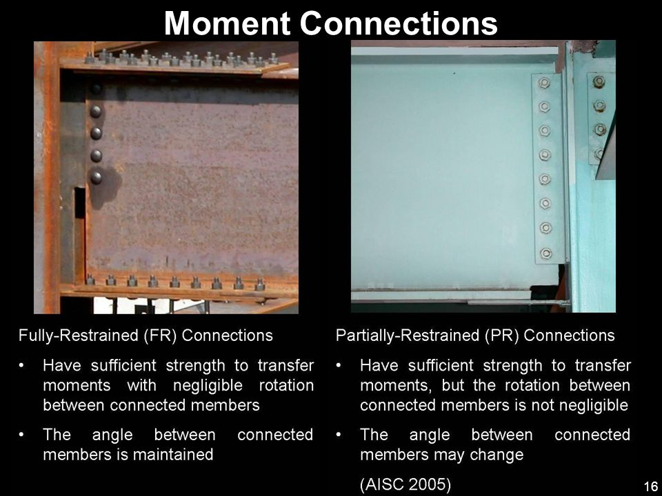 Moment Connections