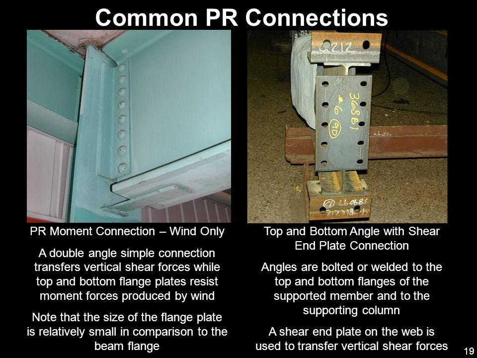 Common PR Connections PR Moment Connection – Wind Only