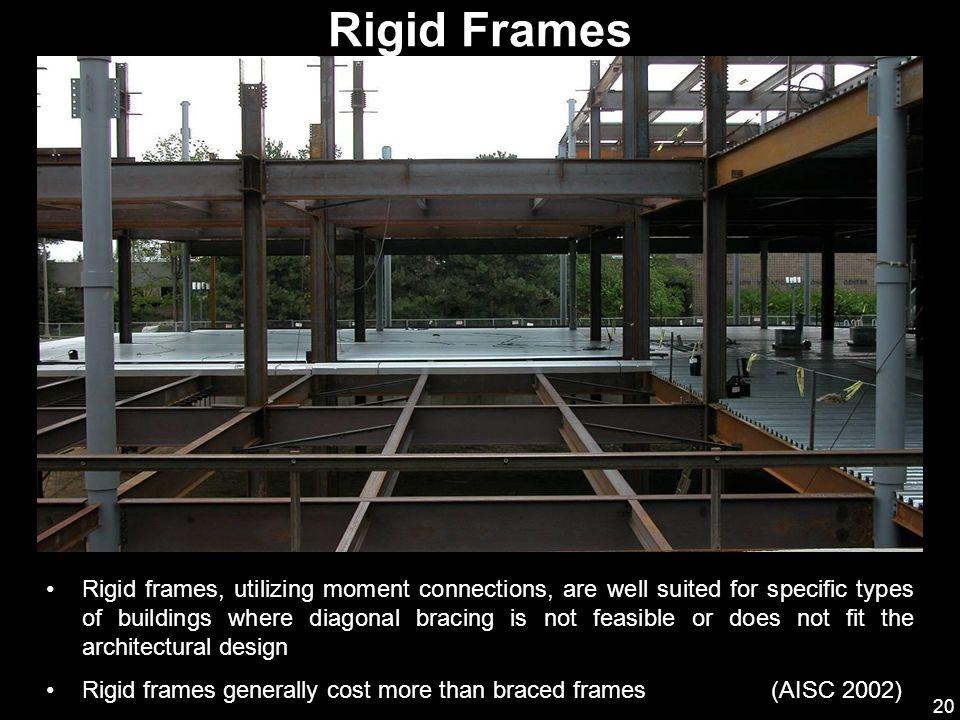 Rigid Frames