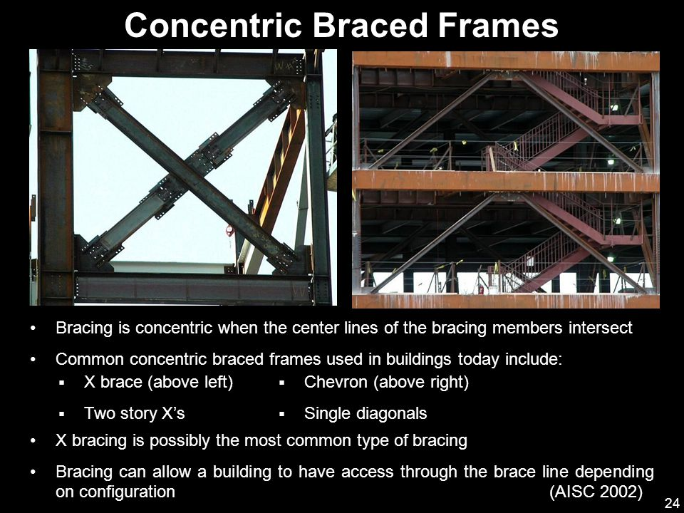 Concentric Braced Frames
